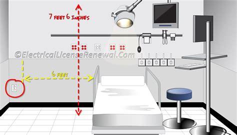 isolated ground receptacle wiring diagram dolgular