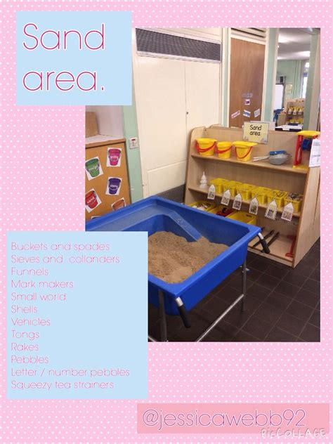classroom layout early years sand area early years sand and water pinterest eyfs