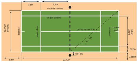 tennis court dimensions grand slam sports equipment