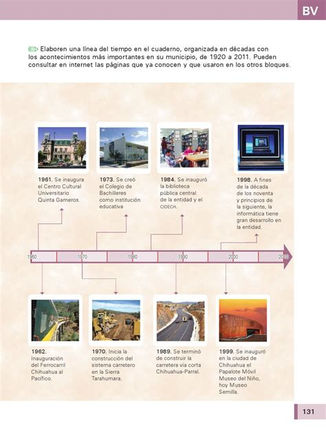 siglo 20 los sucesos mas destacados e importantes la entidad donde vivo chihuahua by rar 225 muri issuu