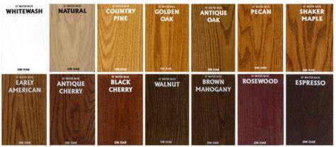colors of wood furniture general finishes water based wood stains