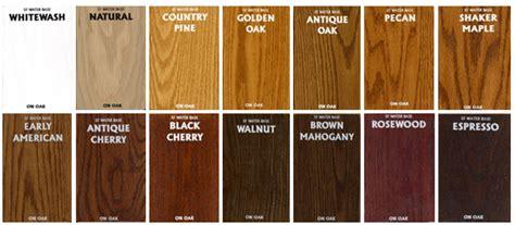 %name Cinnamon Cherry Color   Shop Style Selections Maple Hardwood Flooring Sample (Cinnamon) at Lowes.com