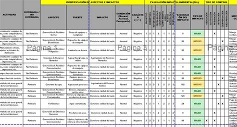 piso salarial biologo rs 2016 tabela salarial dos porteiros 2016 rj tabela salarial para