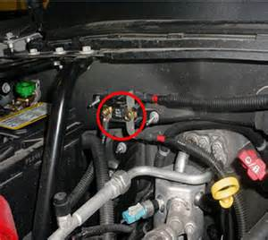 1999 chevy tahoe starter location get free image about