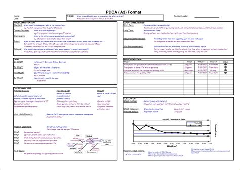 a3 report template sle a3 report best free home design idea