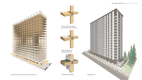 Crews complete structure of record setting Brock Commons timber tower   Environment   Business