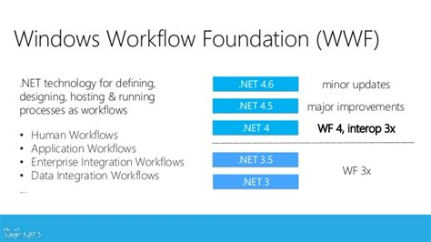 wwf windows workflow foundation windows workflow foundation