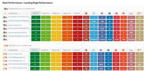 Seo Marketing Report Pdf System Templates Rank Ranger Marketing Performance Report Template