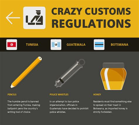Strangest Laws In The World by Infographic Customs Laws Of Countries Around The