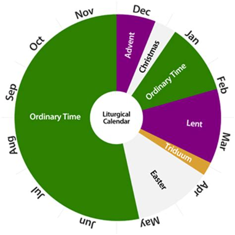 Episcopal Liturgical Calendar What Is The Liturgical Calendar The National Shrine Of