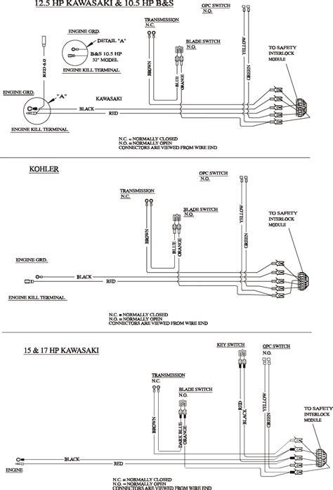 exmark lazer z belt diagram exmark turf ranger parts diagrams exmark get free image