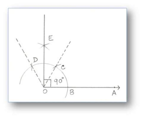 Drawing 75 Degree Angle Compass by Construction Of Angles By Using Compass Construction Of