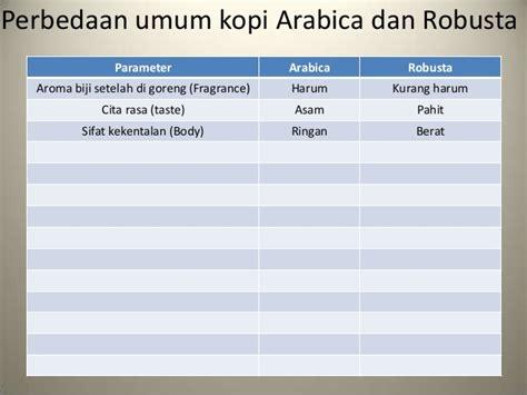 Kopi Biji Robusta Djempol 1 Kg perbedaan kopi arabika dan robusta