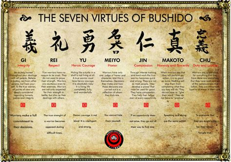 the code the code of bushido the code of maat grandmother africa
