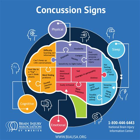 national concussion awareness day friday september