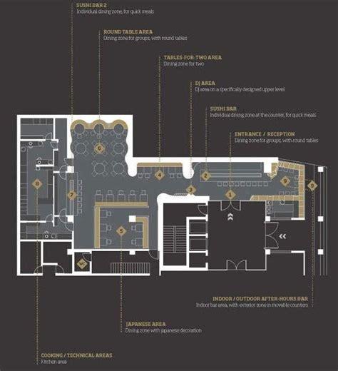 coffee shop floor plan virtual kitchen design lighting best 25 restaurant plan ideas on pinterest restaurant
