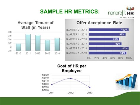 ready set measure creating a hr metrics dashboard
