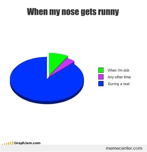 my s nose is running when my nose is runny by ben meme center