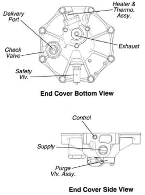 wabco air dryer diagram wabco dryer schematic wabco get free image about wiring