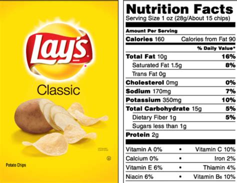 Lose Weight Fast In 5 Simple Steps Fda Nutrition Label Template Chip Label Template