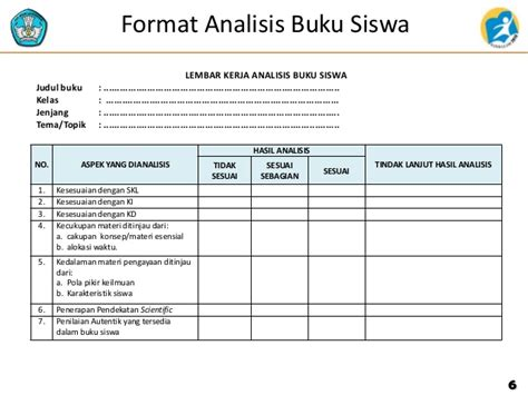 format analisis beban kerja analisis buku guru dan siswa mata pelajaran
