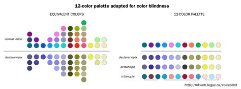 color blindness definition green transit lines offensive to colour blind
