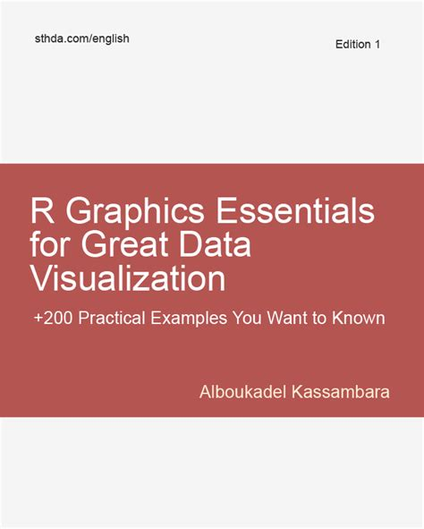 data visual a practical guide to using visualization for insight books r graphics essentials for great data visualization 200