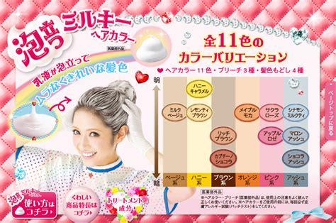 Beauteen Hair Color By Nooidds kumicky x beauteen yogurlife