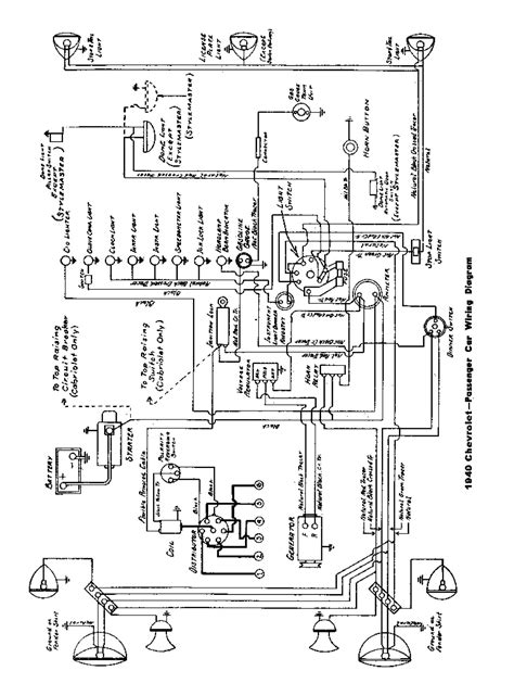 Painless Wiring Harness Diagram | Wiring Diagram