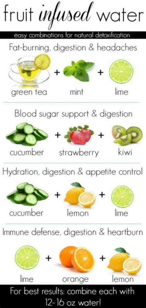 Detox Fruit Diet Weight Loss by 1000 Ideas About Detox Waters On Water
