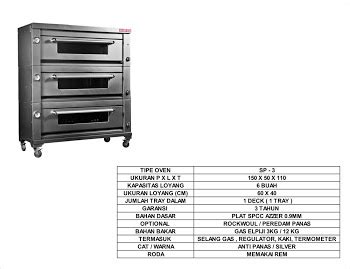 Oven Gas Golden Bandung for your solution oven gas oven gas model by golden