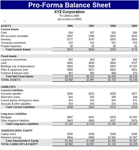 7 Pro Forma Balance Sheet Procedure Template Sle Pro Forma Financial Projections Template