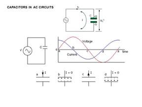 capacitor effect on ac circuit fowler chapter 10 lecture 10 capacitance ppt