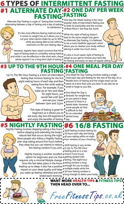 6 Types Of Diet Which Ones Right For You by How To Lose Weight With The Caveman Diet Intermittent