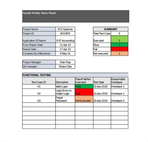 weekly status report template information technology business