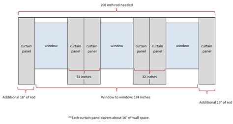 curtain measurements how to measure for curtain poles gopelling net