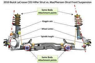 Where Are Car Struts Located Review 2010 Buick Lacrosse Cxs Hiper Strut