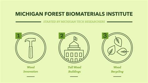 Michigan Mba Environmental Science by Forest Biomaterials School Of Forest Resources And