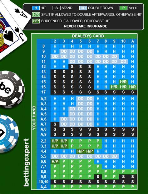 tavolo blackjack blackjack strategie regole e blackjack gratis
