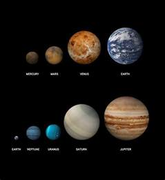 what are the colors of the planets colors of planets for solar system project page 3 pics