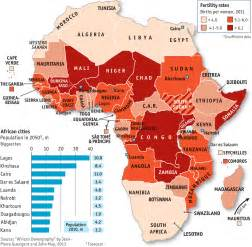 Africa likely to have 500 million more people in 2050 than un 2010