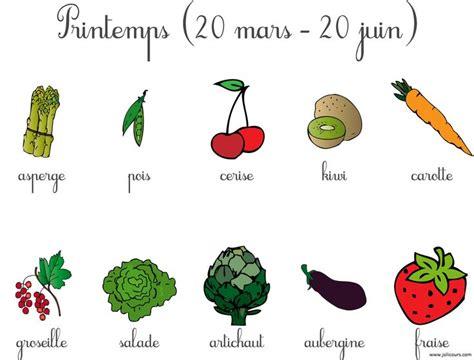 y fruit et legume 17 best images about printemps fruits et l 233 gumes on