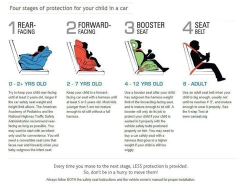 stages of car seats for infants 7 best images about car seat safety on baby