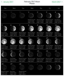 Moon Calendar 2016 Moon Phase Calendar Calendar Template 2016