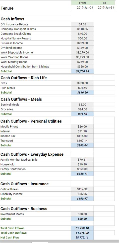 7 personal cash flow statement template emails sle