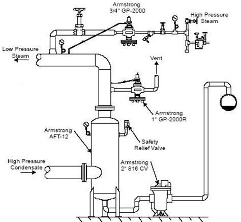 steam locomotive piping diagrams low pressure steam boiler piping diagram imageresizertool