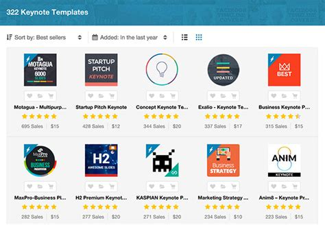 best keynote templates 10 best keynote presentation templates themekeeper