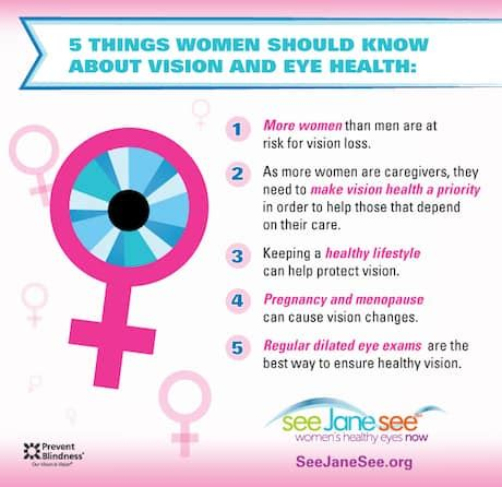 5thingstoknow