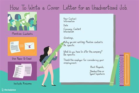 write  cover letter   unadvertised job