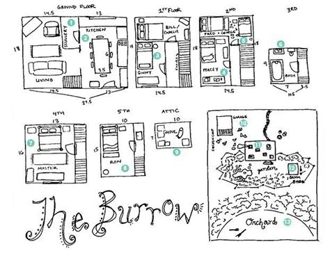 floorplan to the burrow harry potter fandom pinterest